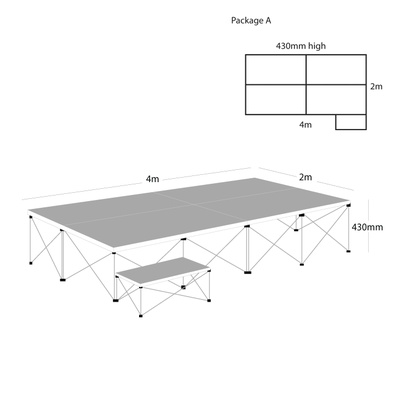 Ultralight Portable Staging Package A