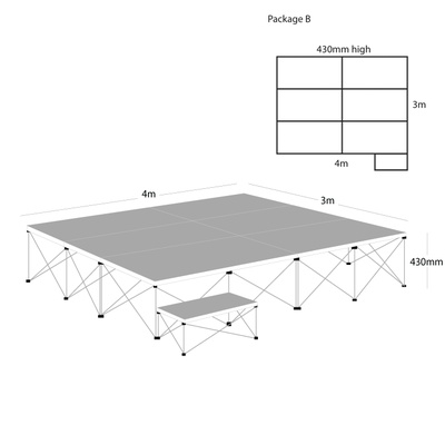 Ultralight Portable Staging Package B
