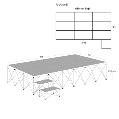 Ultralight Portable Staging Package D